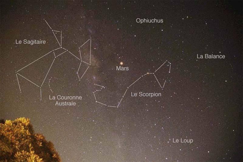 Constellations australes – © Christian Lerme